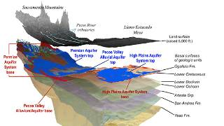 Artist's rendering of the geological layers of the Delaware Basin.